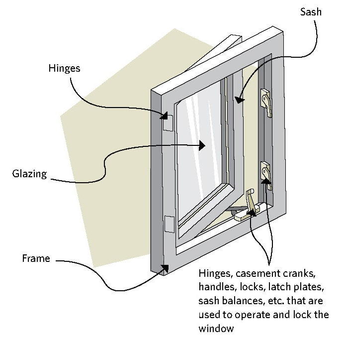 Casement window showing parts and hardware